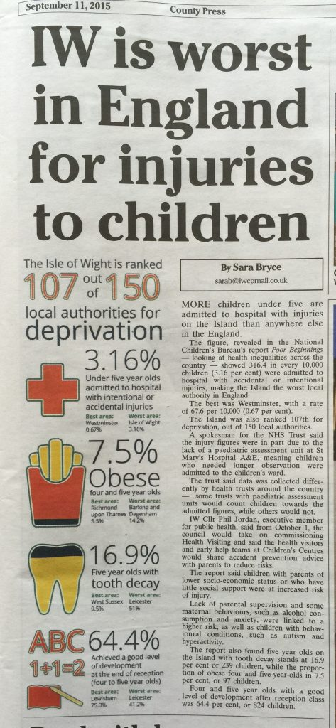 IOW worst for children injuries